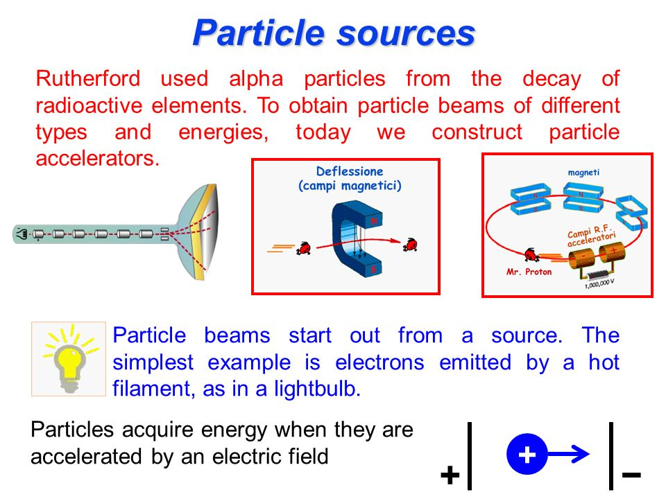 Particle sources