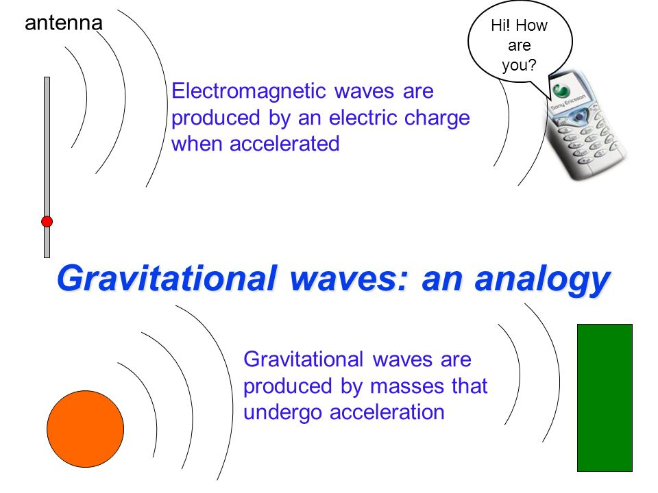 Gravitational waves: an analogy