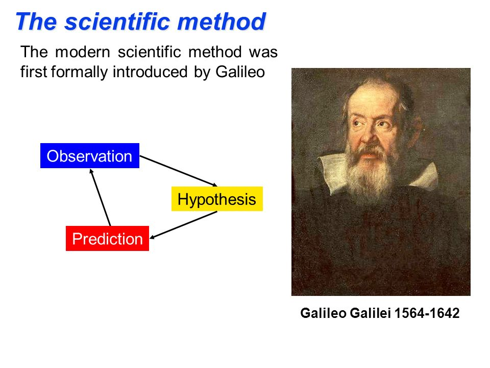 The scientific method The modern scientific method was first formally introduced by Galileo. Observation.