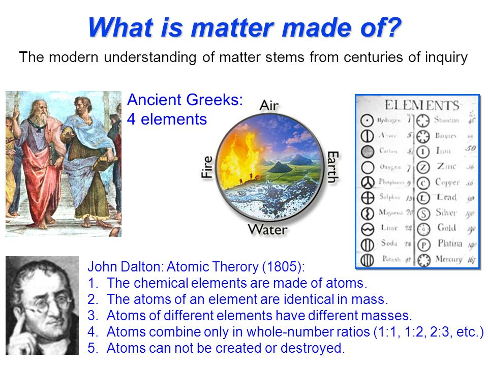 The modern understanding of matter stems from centuries of inquiry