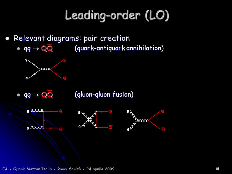 Leading-order (LO) Relevant diagrams: pair creation