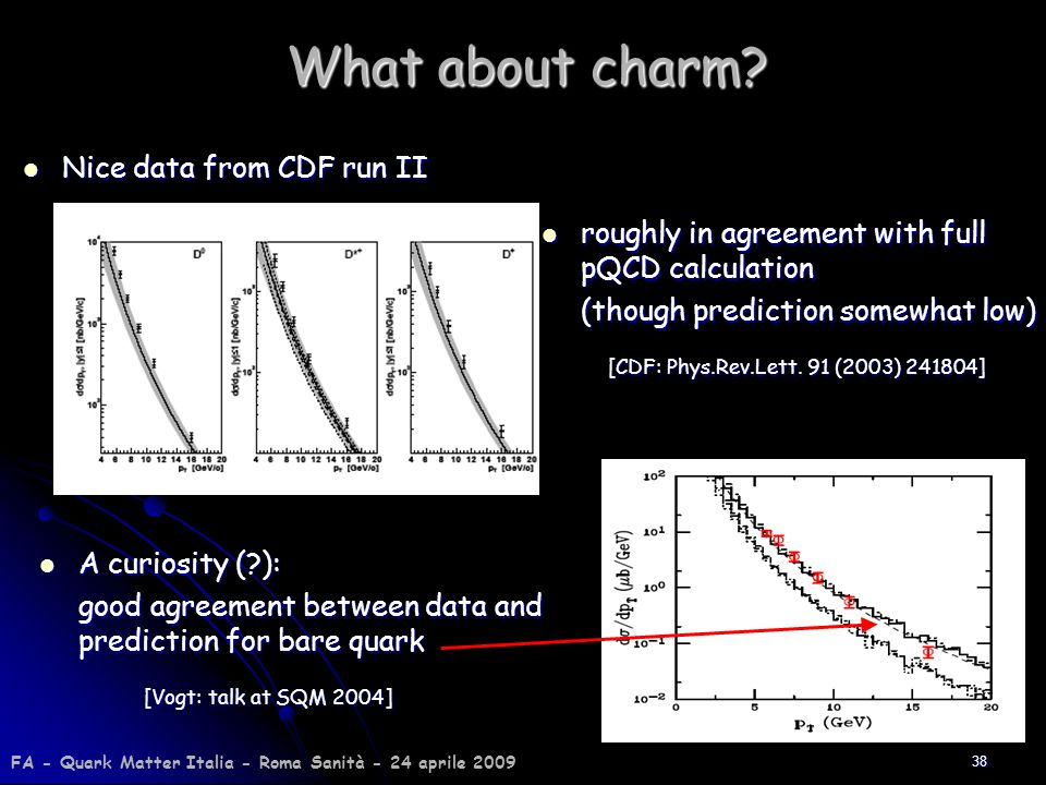 What about charm Nice data from CDF run II