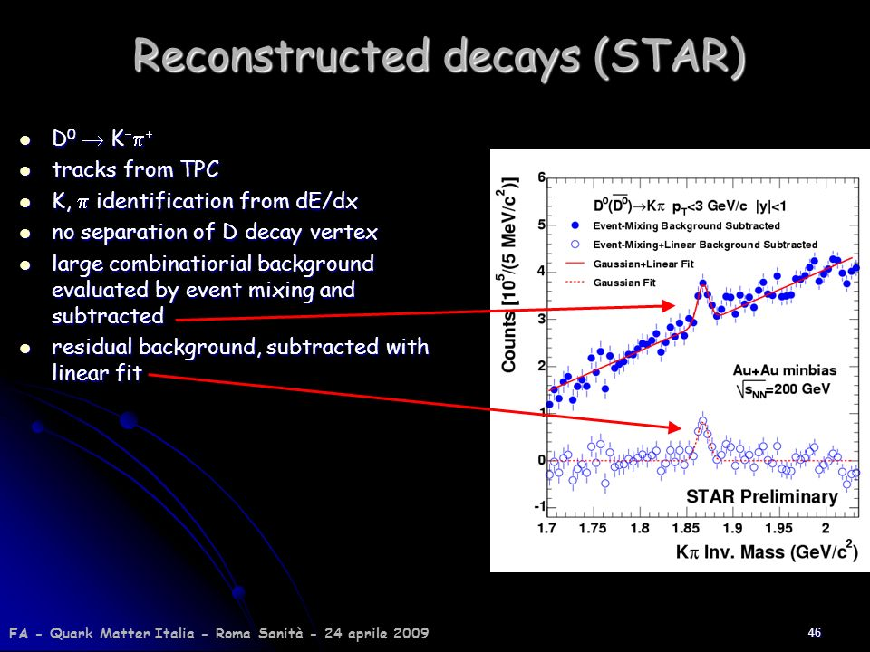 Reconstructed decays (STAR)