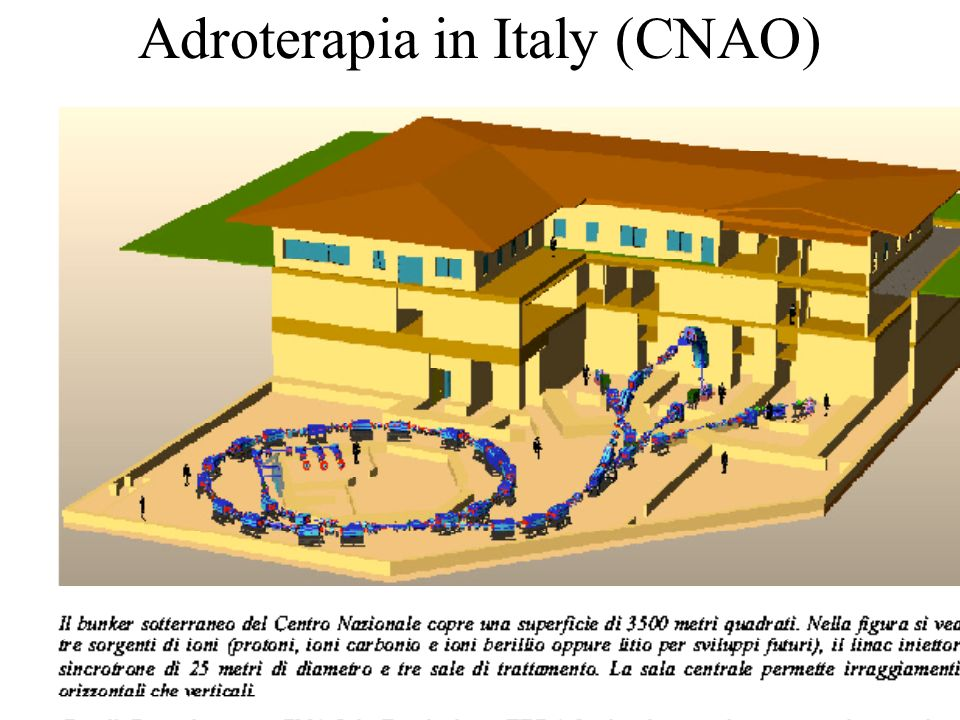 Adroterapia in Italy (CNAO)