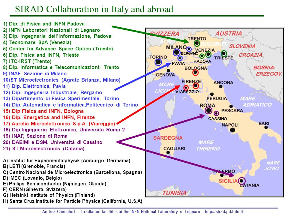 SIRAD Collaboration in Italy and abroad