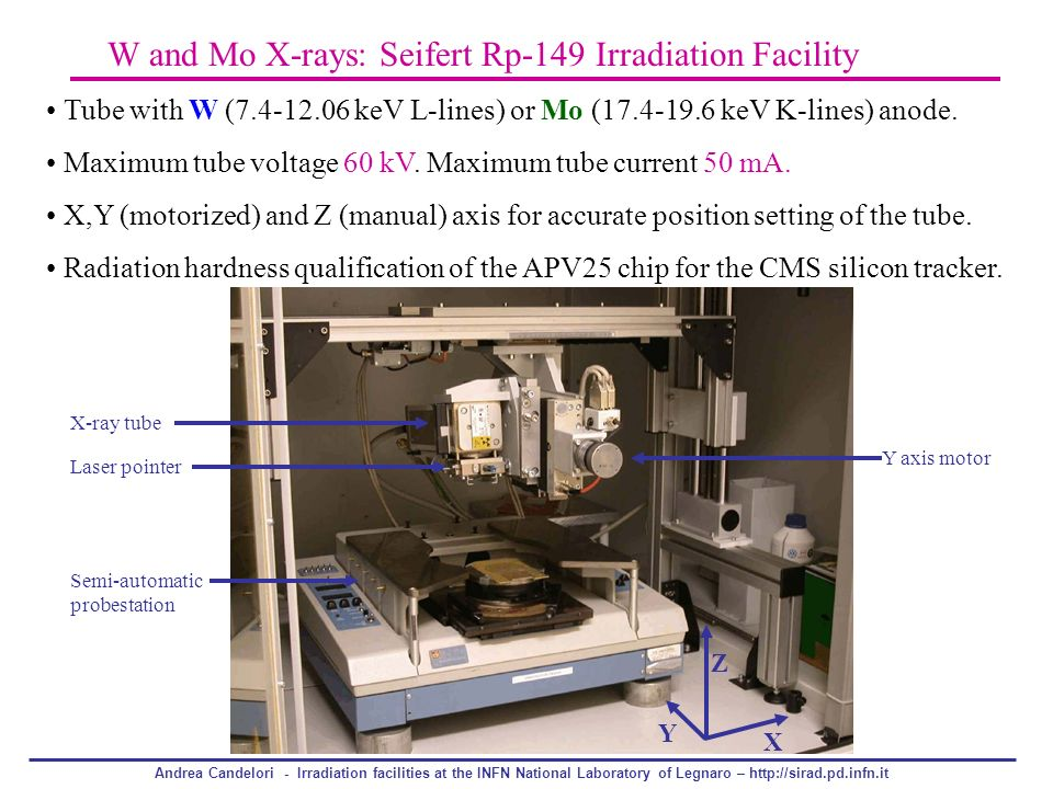 W and Mo X-rays: Seifert Rp-149 Irradiation Facility