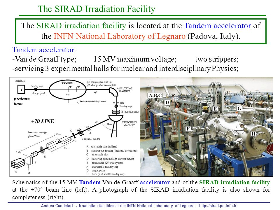 The SIRAD Irradiation Facility
