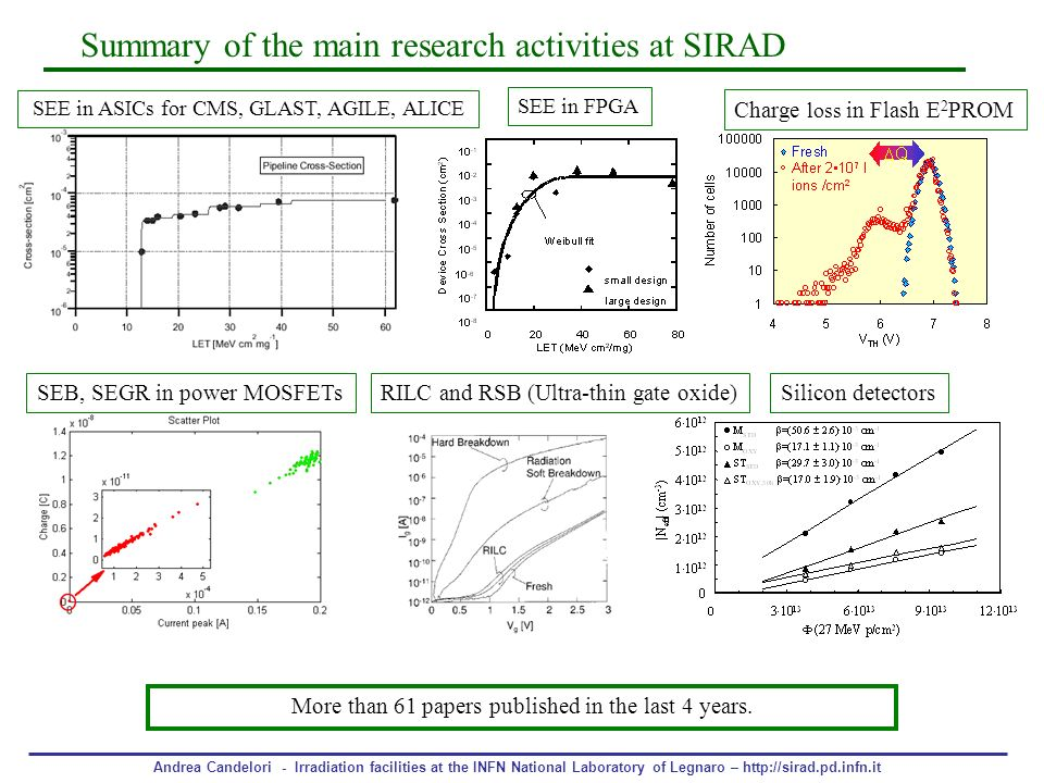 Summary of the main research activities at SIRAD