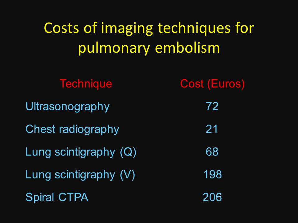 Costs of imaging techniques for pulmonary embolism
