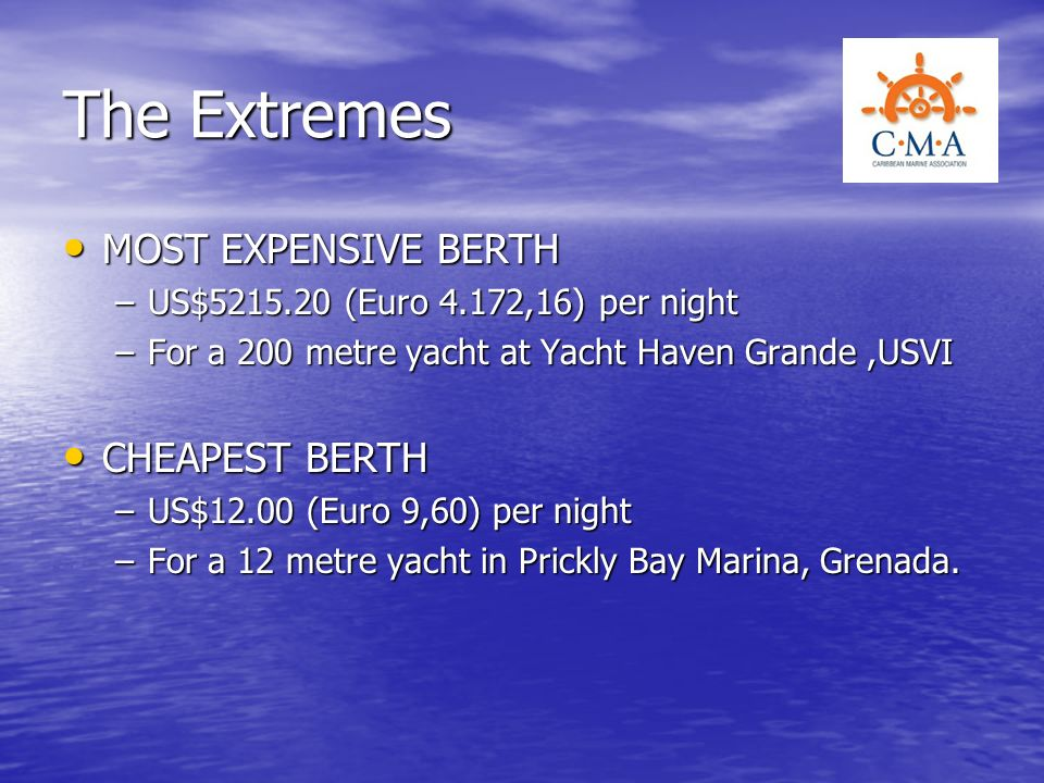 The Extremes MOST EXPENSIVE BERTH CHEAPEST BERTH