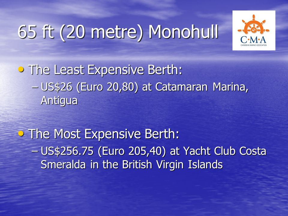 65 ft (20 metre) Monohull The Least Expensive Berth: