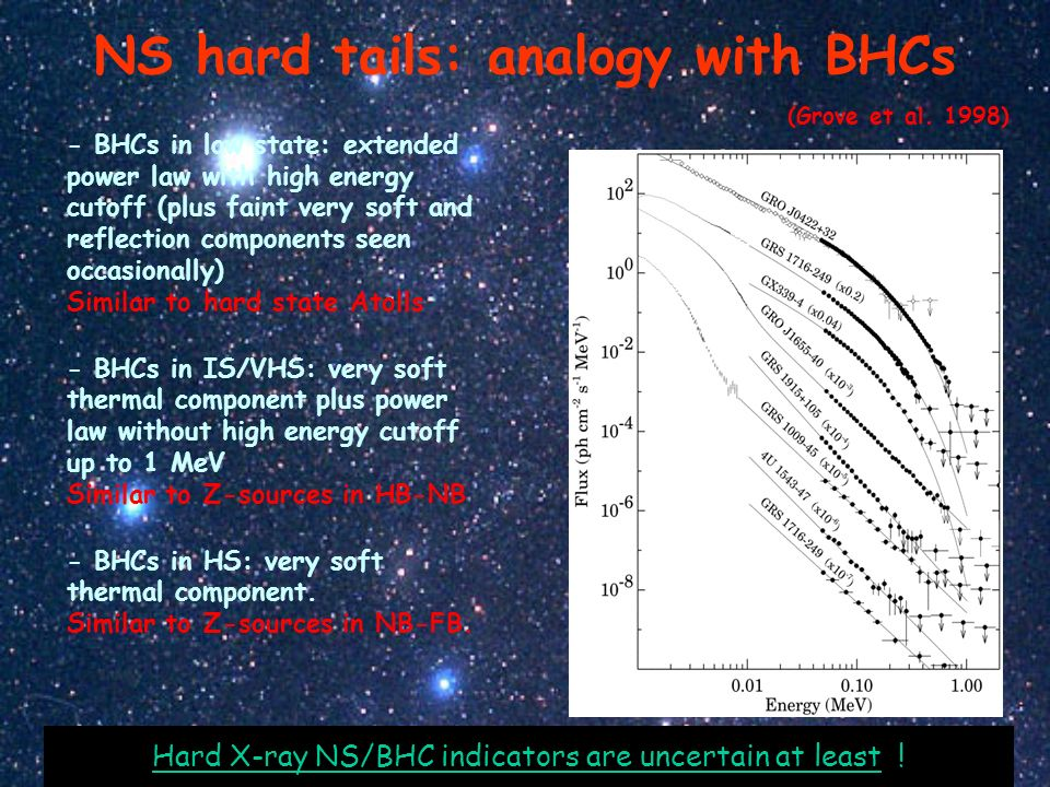 NS hard tails: analogy with BHCs