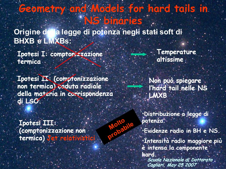 Geometry and Models for hard tails in NS binaries