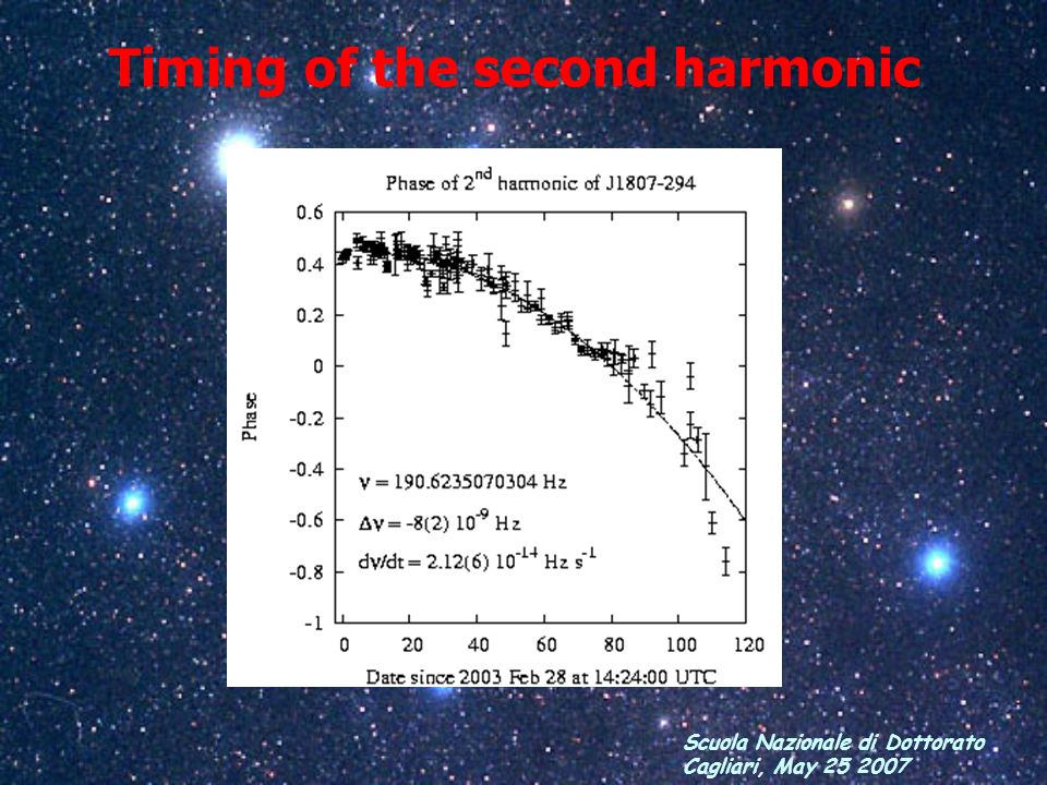 Timing of the second harmonic
