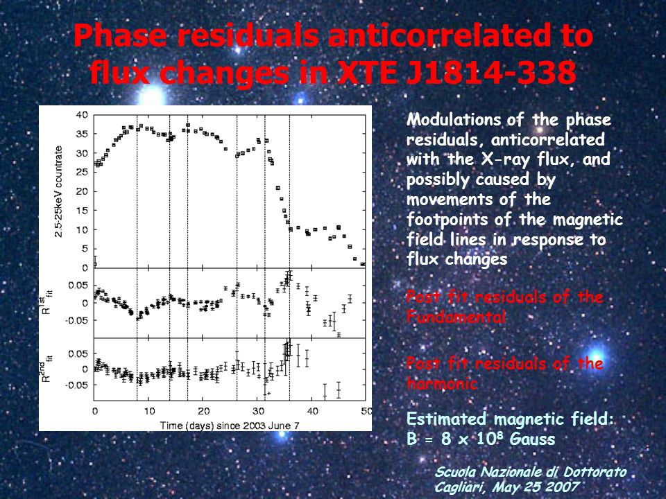 Phase residuals anticorrelated to flux changes in XTE J1814-338