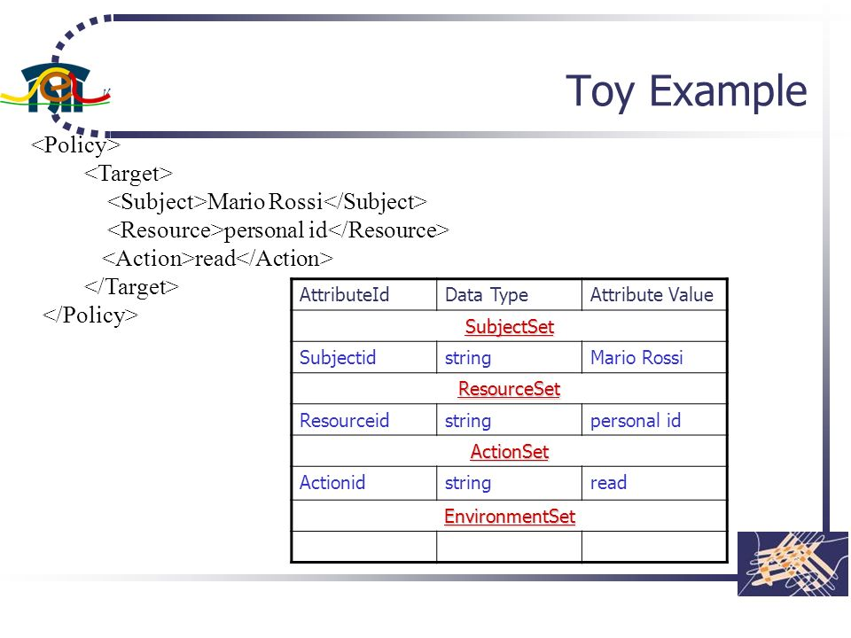 Toy Example <Policy> <Target>