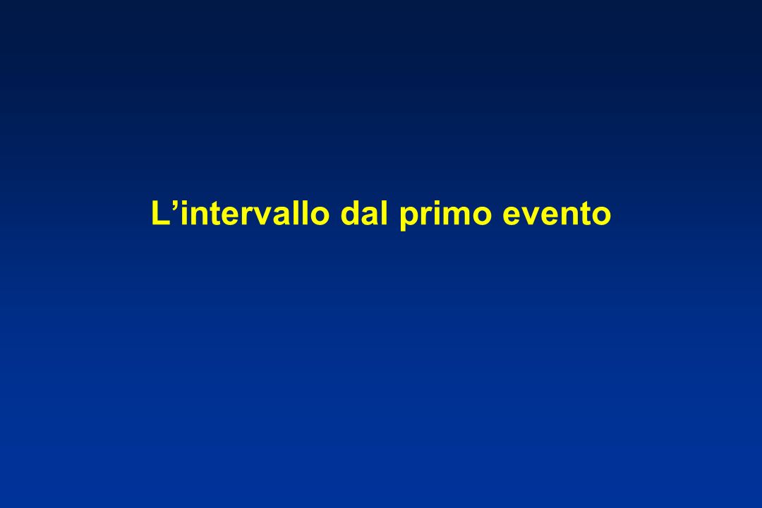 L'intervallo dal primo evento