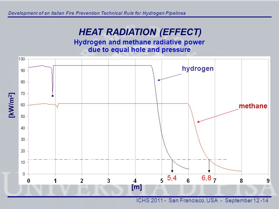 HEAT RADIATION (EFFECT)