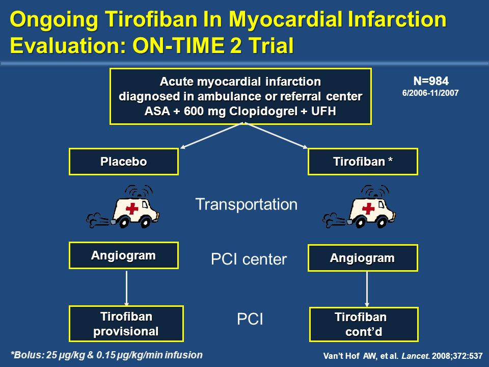Ongoing Tirofiban In Myocardial Infarction Evaluation: ON-TIME 2 Trial