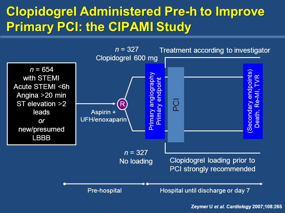 Clopidogrel Administered Pre-h to Improve Primary PCI: the CIPAMI Study