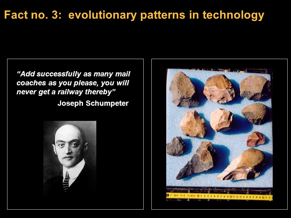 Fact no. 3: evolutionary patterns in technology