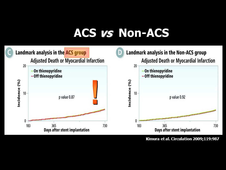 ACS vs Non-ACS ! Kimura et al. Circulation 2009;119:987