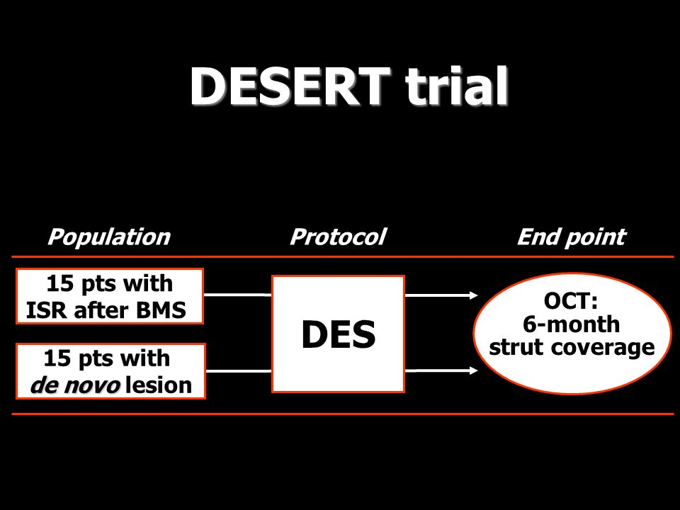 DESERT trial DES Population Protocol End point 15 pts with
