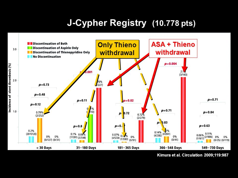 J-Cypher Registry ( pts)