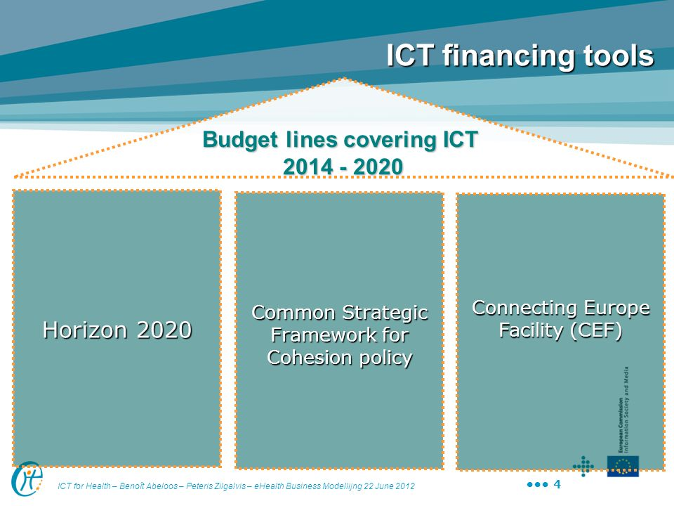 Budget lines covering ICT