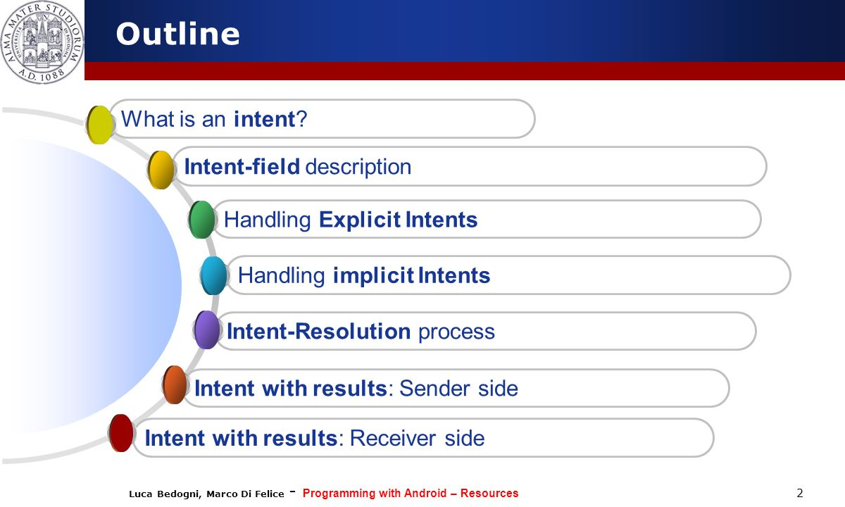 Outline What is an intent Intent-field description