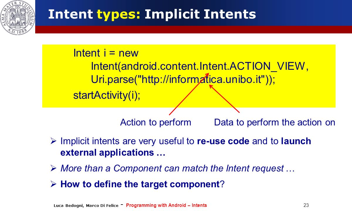 Intent types: Implicit Intents