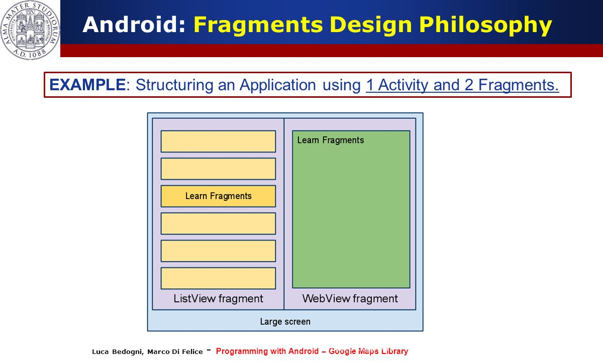 Android: Fragments Design Philosophy