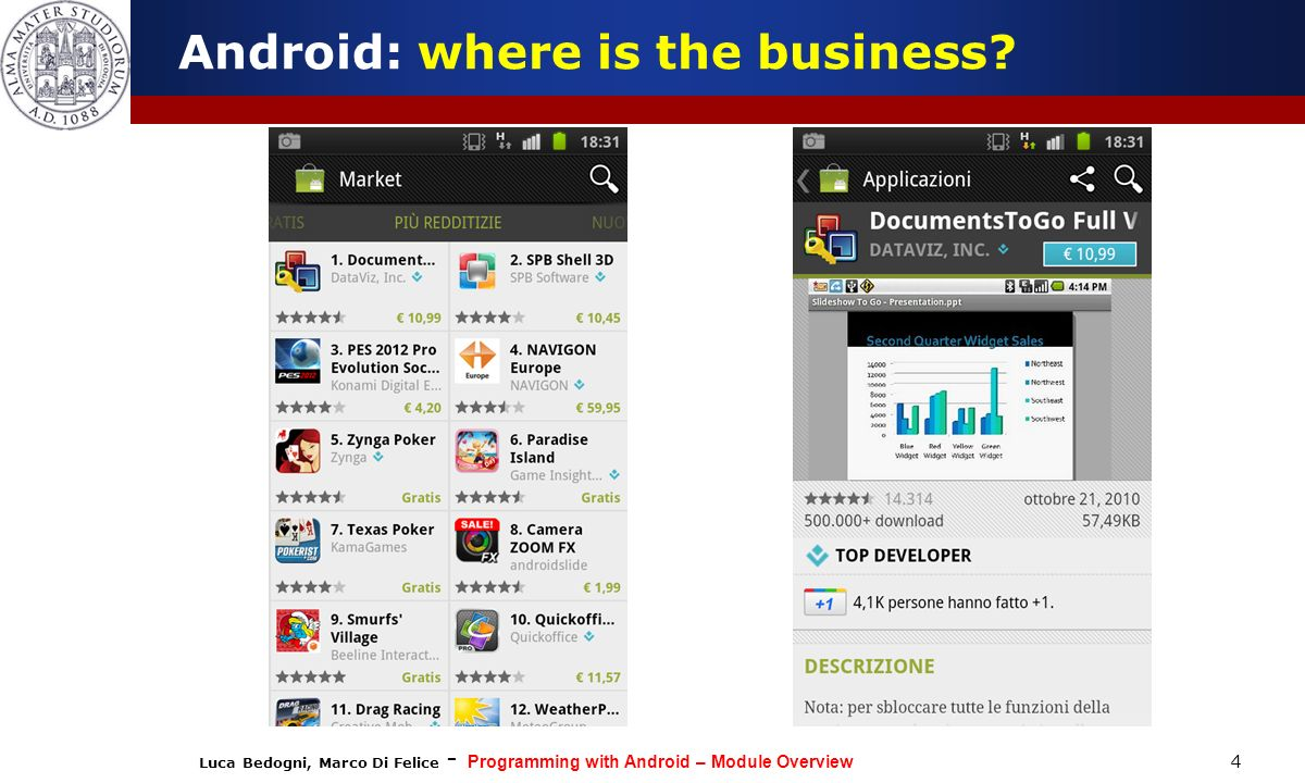 Android: where is the business