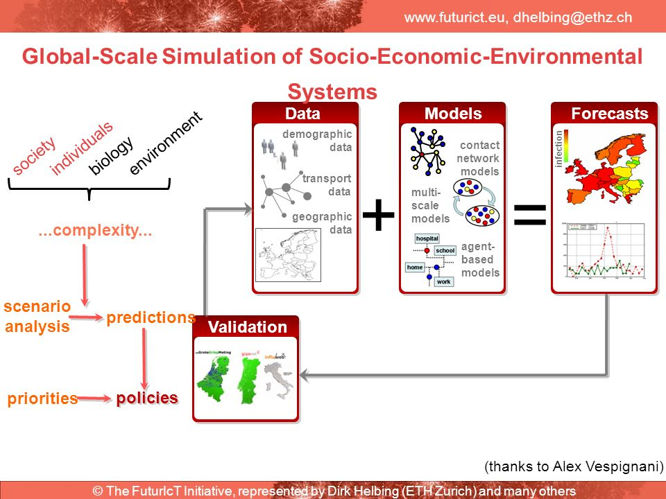 Global-Scale Simulation of Socio-Economic-Environmental Systems