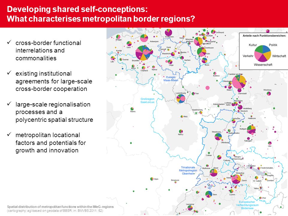 Developing shared self-conceptions: What characterises metropolitan border regions
