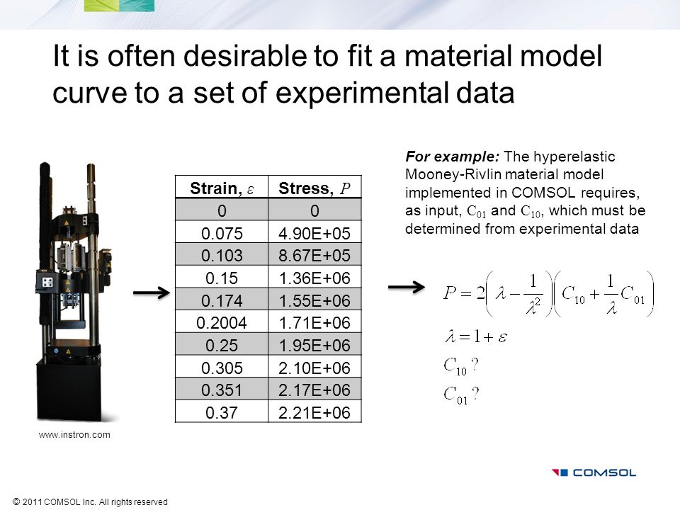 It is often desirable to fit a material model curve to a set of experimental data
