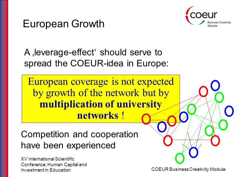 European Growth A 'leverage-effect' should serve to spread the COEUR-idea in Europe: