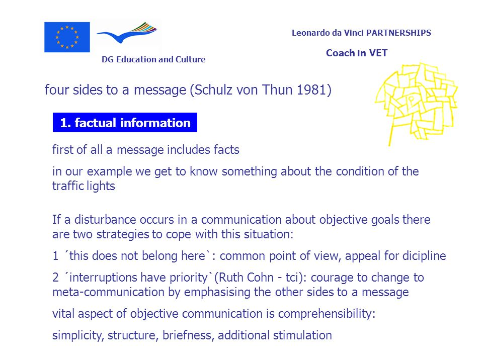 four sides to a message (Schulz von Thun 1981)