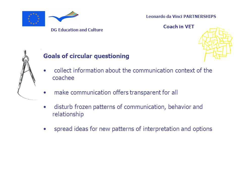 Goals of circular questioning