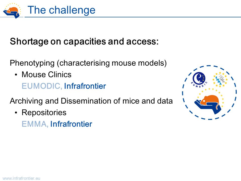 The challenge Shortage on capacities and access:
