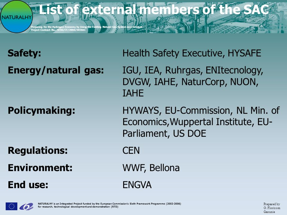 List of external members of the SAC