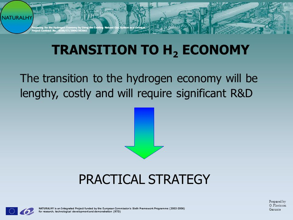 TRANSITION TO H2 ECONOMY
