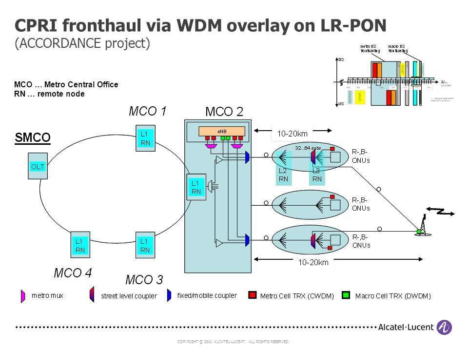 CPRI fronthaul via WDM overlay on LR-PON (ACCORDANCE project)