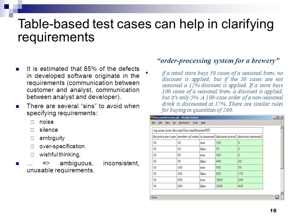 Table-based test cases can help in clarifying requirements