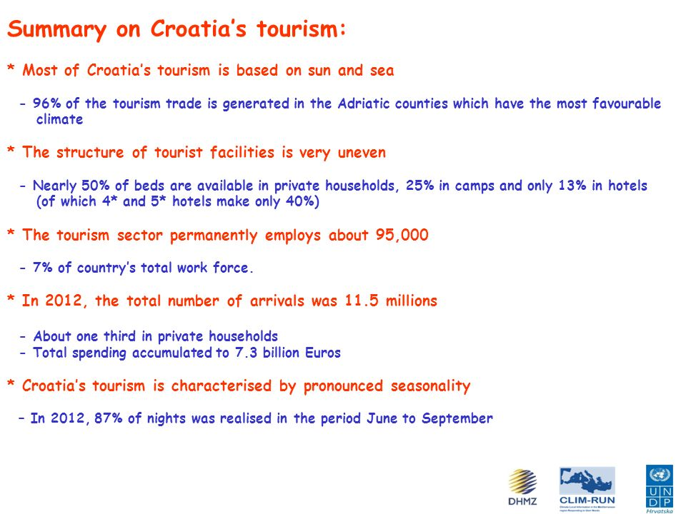 Summary on Croatia's tourism:
