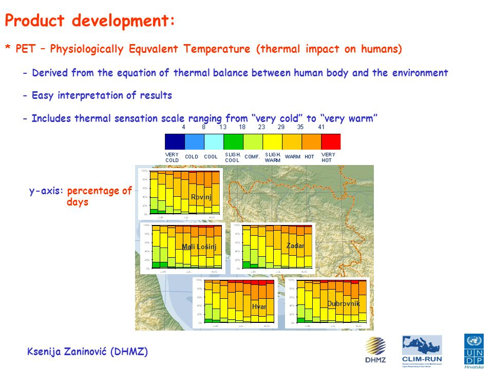 Product development: * PET – Physiologically Equvalent Temperature (thermal impact on humans)