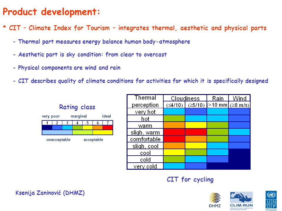 Product development: * CIT – Climate Index for Tourism – integrates thermal, aesthetic and physical parts.