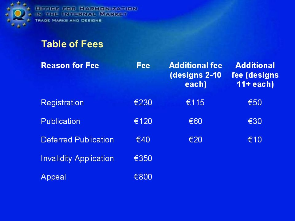 Table of Fees