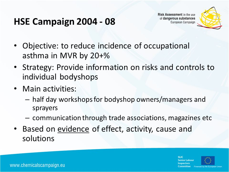 HSE Campaign 2004 - 08 Objective: to reduce incidence of occupational asthma in MVR by 20+%