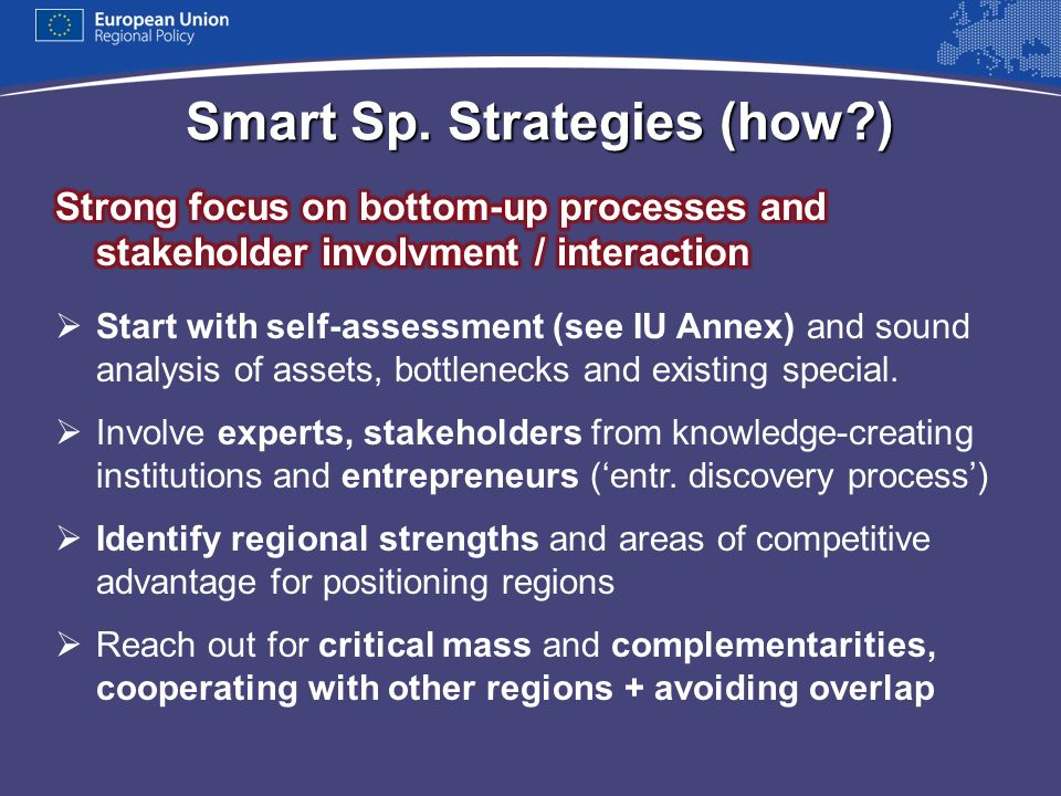 Smart Sp. Strategies (how )